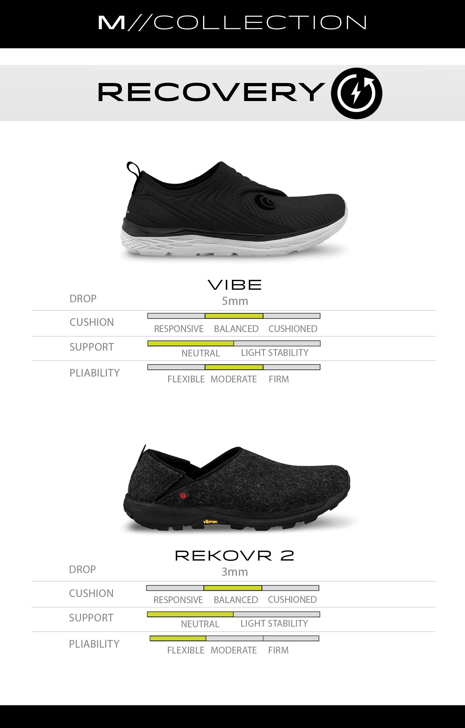 Topo Athletic Compare Models - Men - Recovery