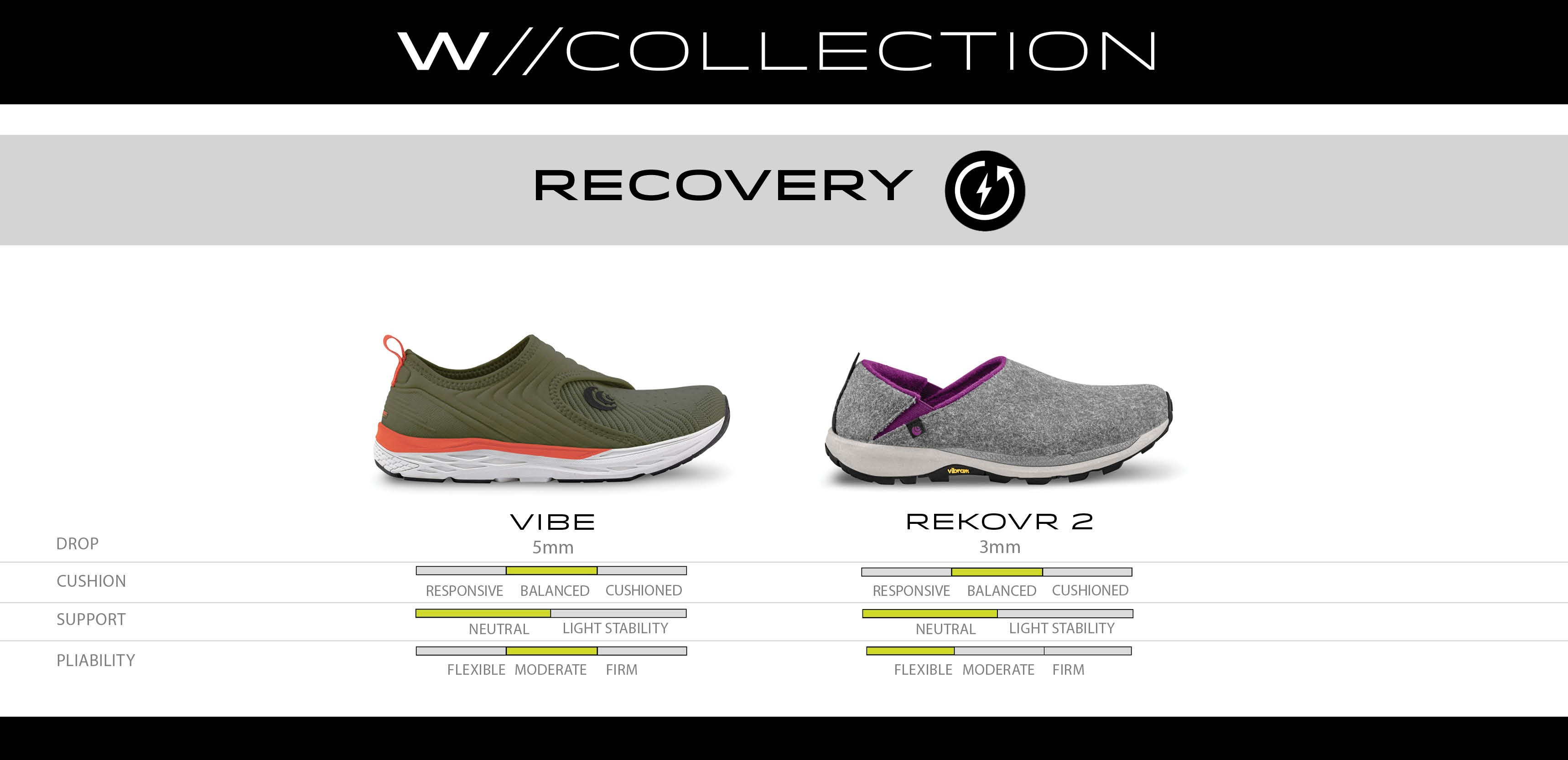 Topo Athletic Compare Models - Women - Recovery