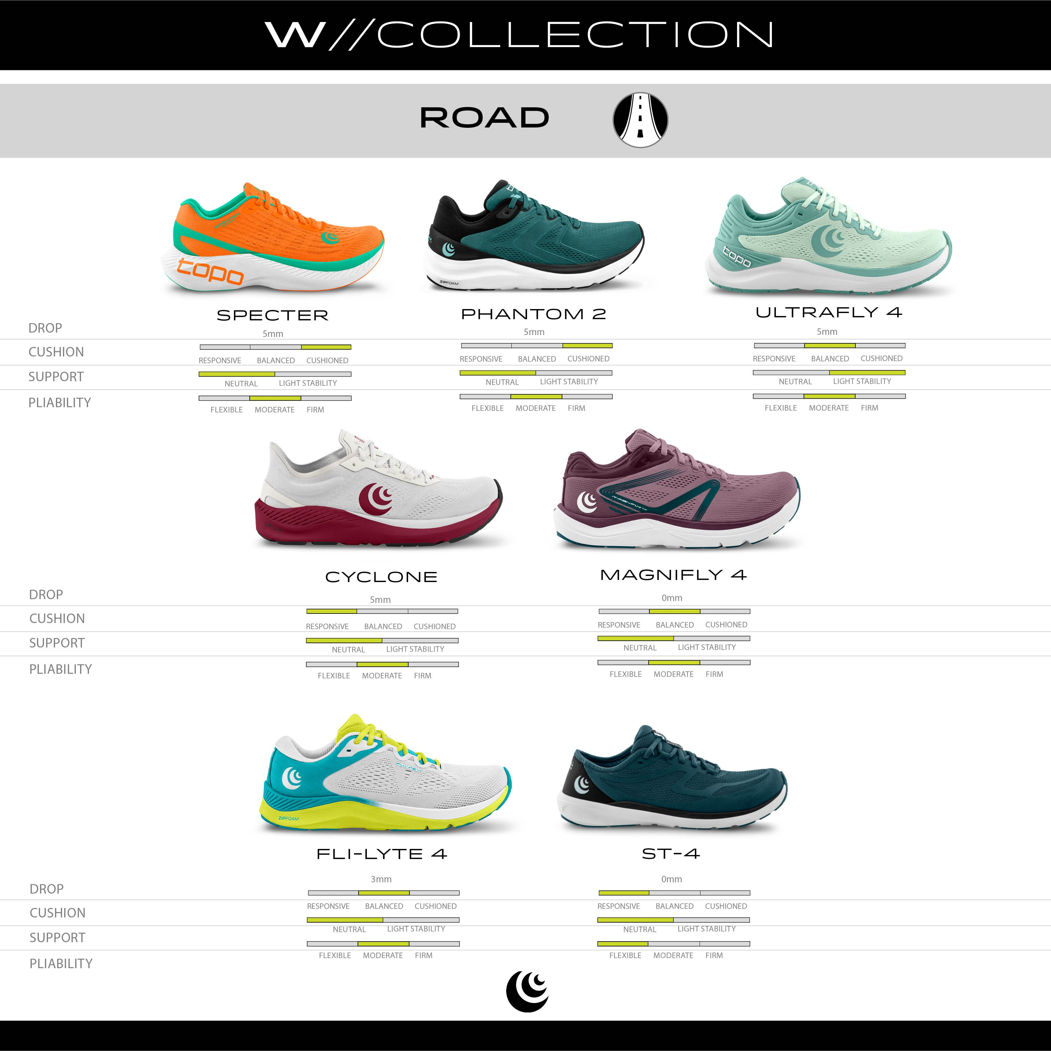Topo Athletic Compare Models - Women - Road