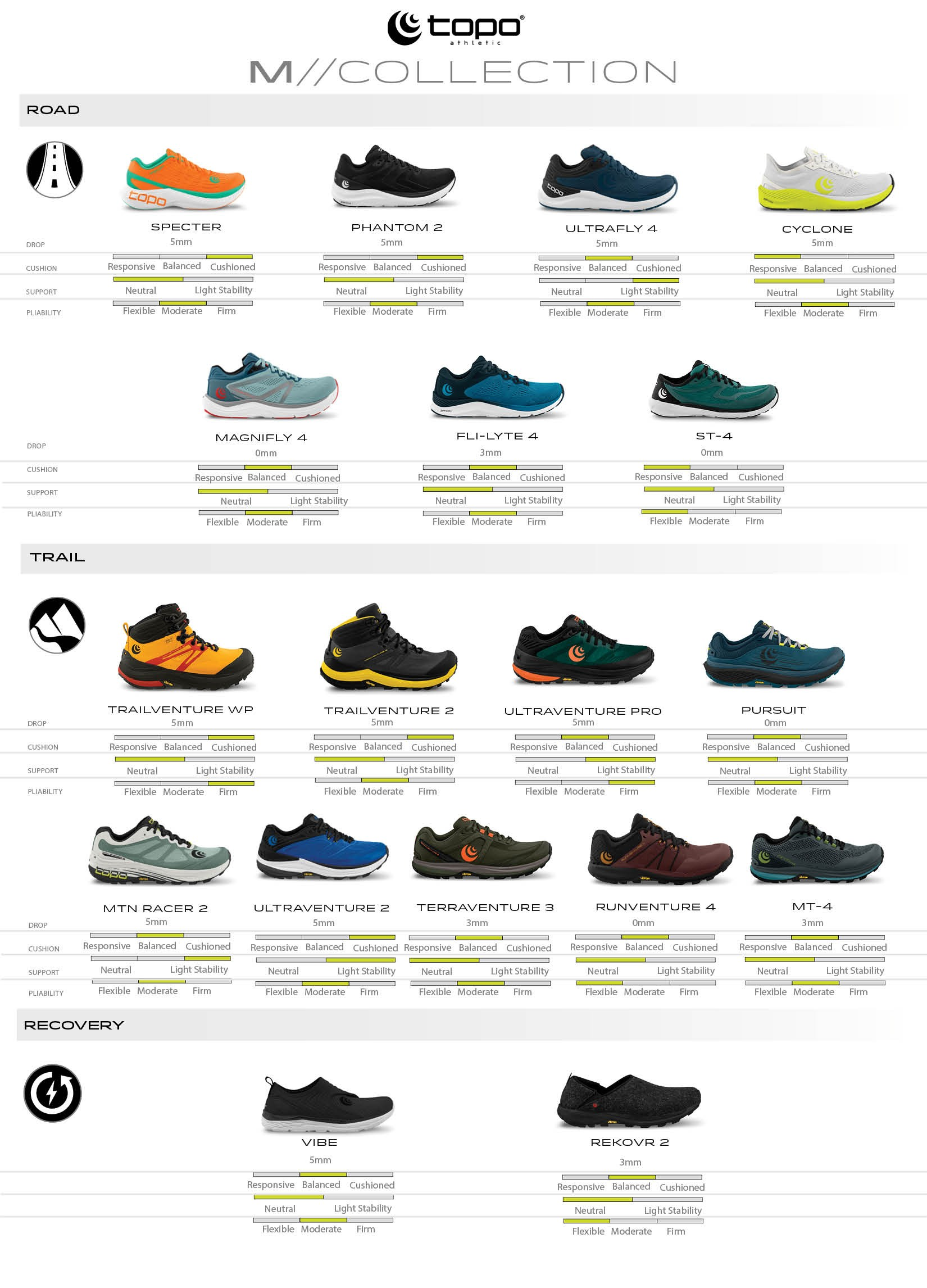 Topo Athletic Compare Models